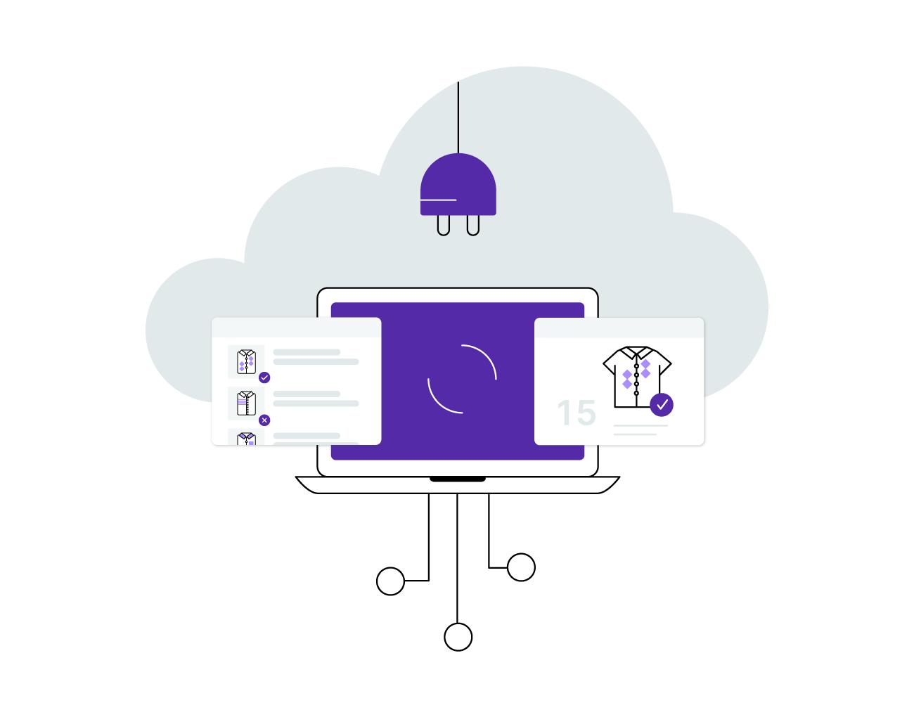 Fluent Order Management Connector for Adobe Commerce