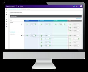 Fluent Order Management on a monitor